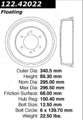 Centric Parts 122.42022 Nissan/datsun Brake Drums
