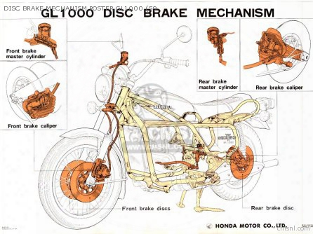 Disc Brake Mechanism Poster Gl1000 (59x84cm)