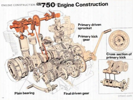 Engine Construction Poster Cb750k (78x105cm)