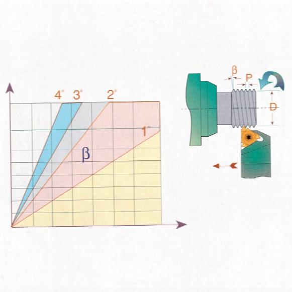 Indexa Ae22+2.5 Anvil